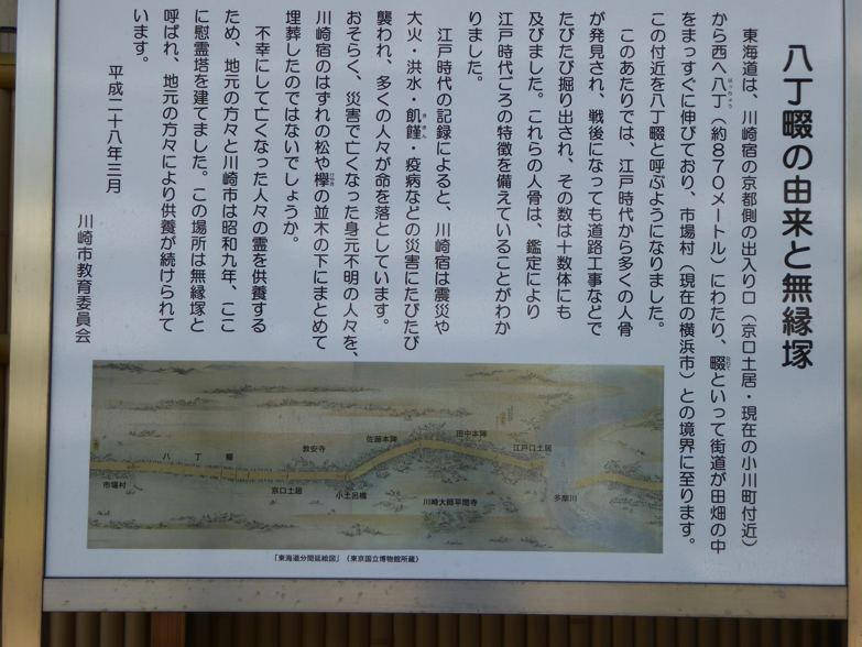 川崎宿史跡めぐり 無縁塚