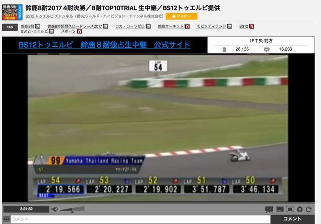 Suzuka8耐BS12中継