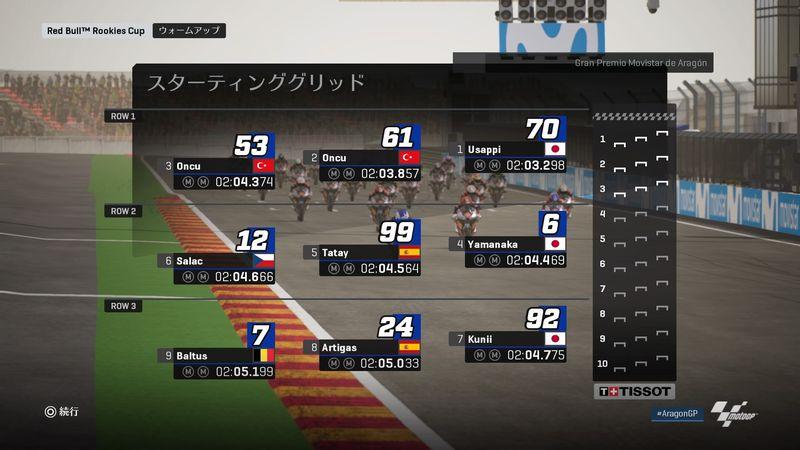 MotoGP18 レッドブルルーキーズカップ